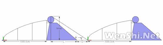 RWS-10-5高效节能日光温室建造技术规范